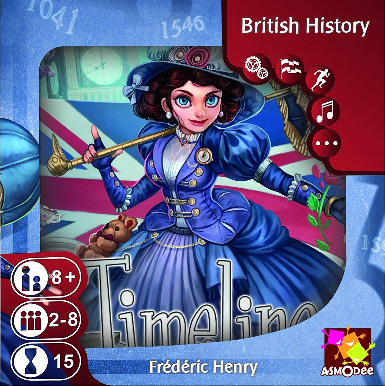 BritishHistoryTimeline